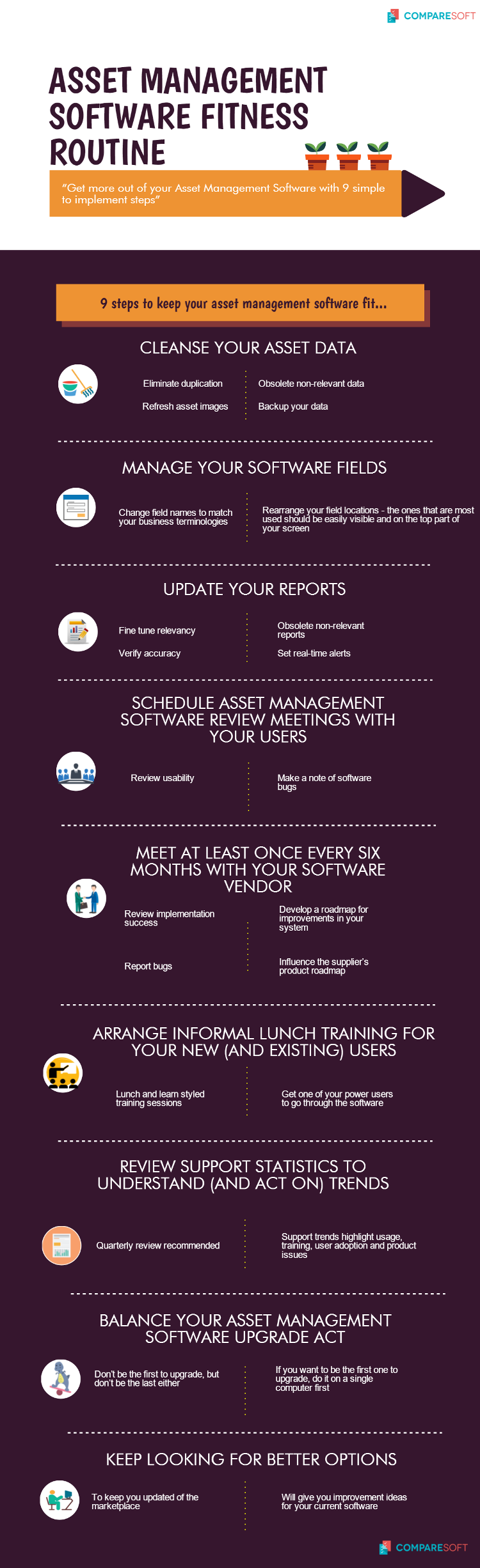How to keep your Asset Management Software Fit