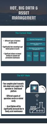 Infographic: IIoT, Big Data & Asset Management