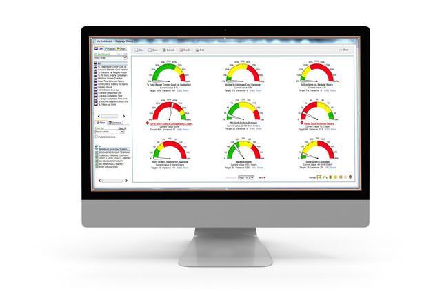 Maintenance Management KPI's & Reports on Dashboard